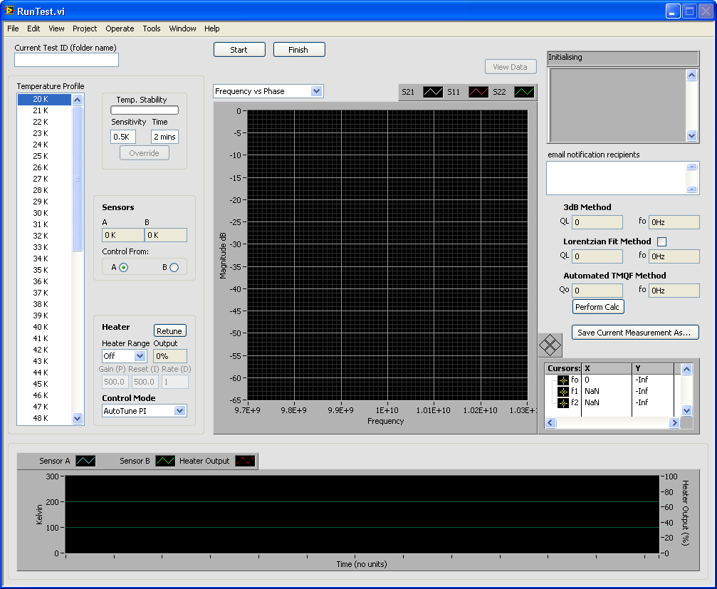 Screenshot of the LabVIEW program to run the test